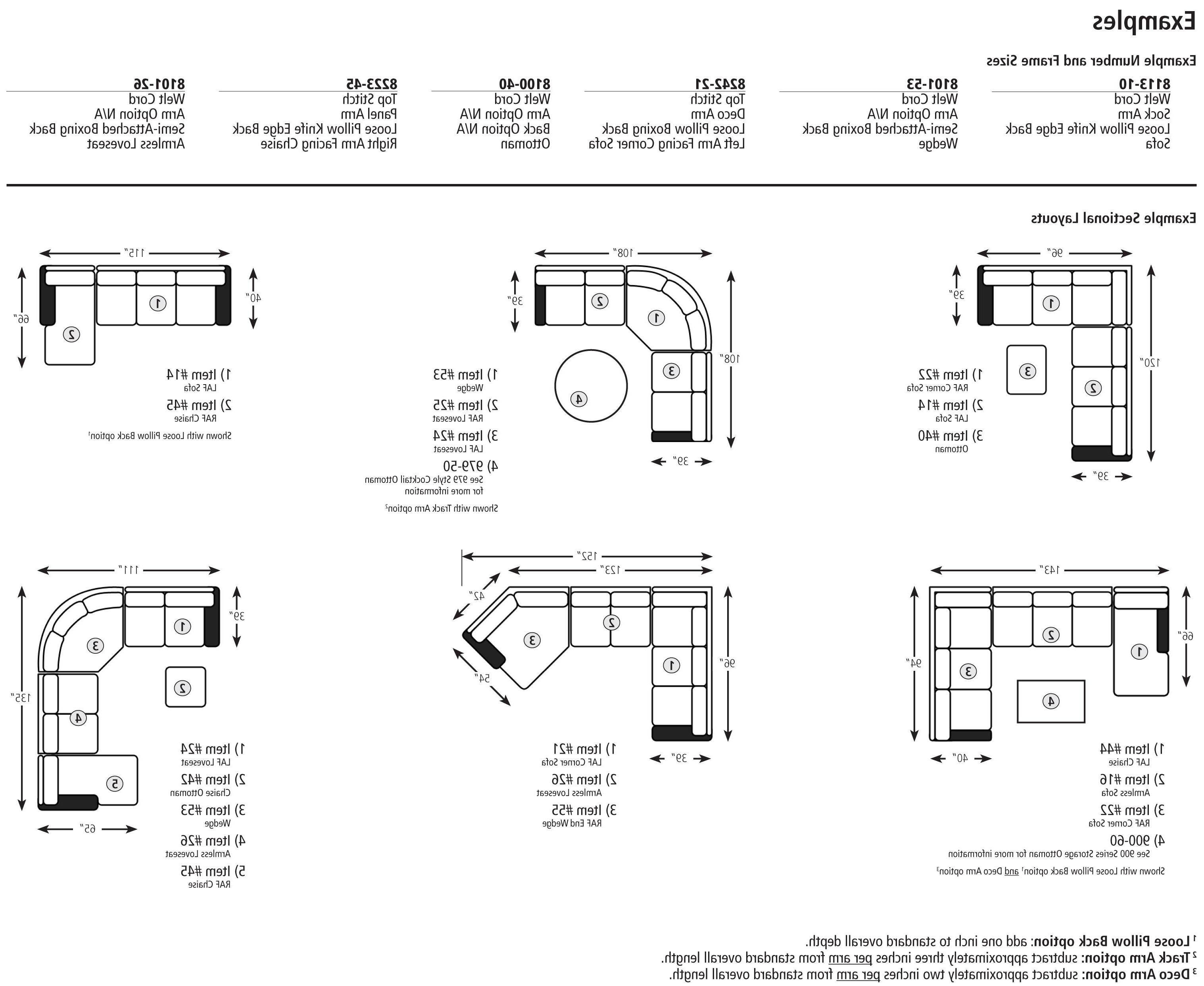 Sectional Sofa Size – Home And Textiles Throughout Current Sectional Sofas By Size (View 5 of 15)