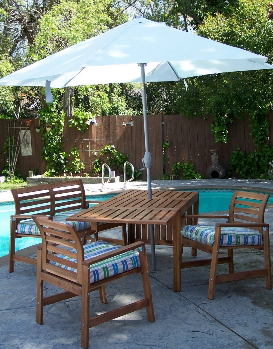 Current Ikea Patio Umbrella Recommendation (View 1 of 15)