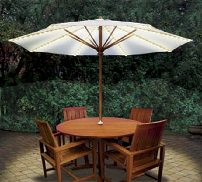 2018 The 5 Best Patio Umbrella Styles (View 2 of 15)