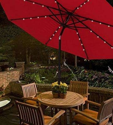 Best Patio Ideas Page (View 8 of 15)