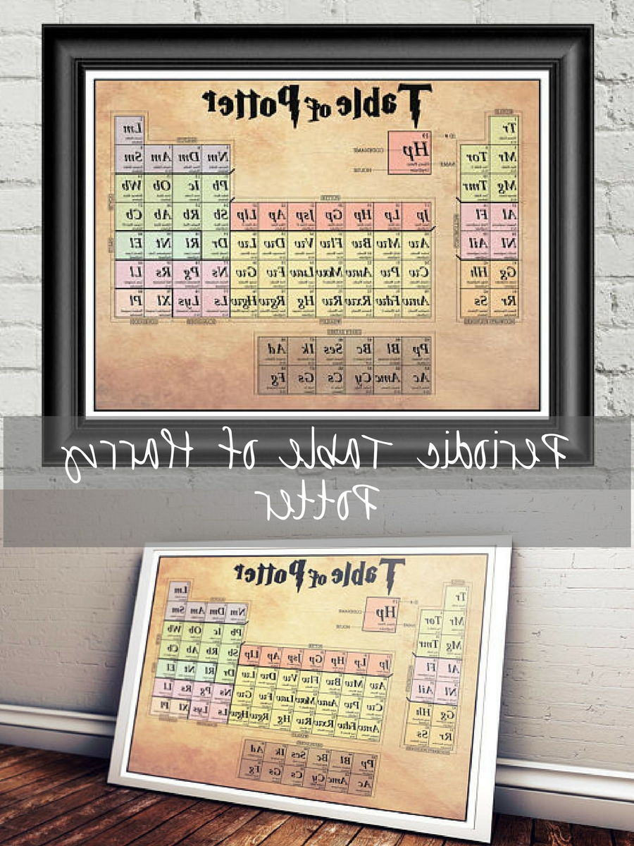 Current Periodic Table Wall Art For Harry Potter Periodic Table Wall Art. Nerdy On Multiple Levels (View 1 of 15)