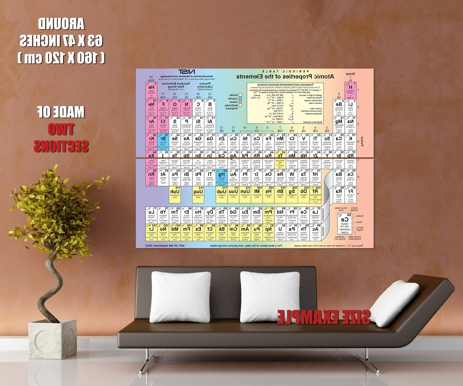 Ebay With Regard To Most Up To Date Periodic Table Wall Art (Gallery 15 of 15)