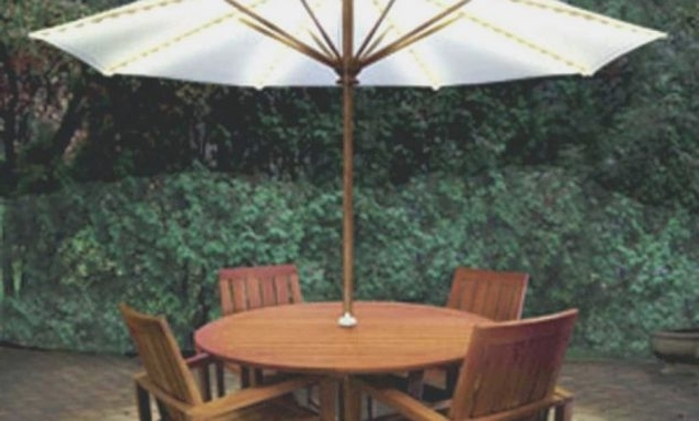 Favorite Patio Sets With Umbrellas Within Ten Mind Numbing Facts About Patio Furniture Umbrellas (View 4 of 15)