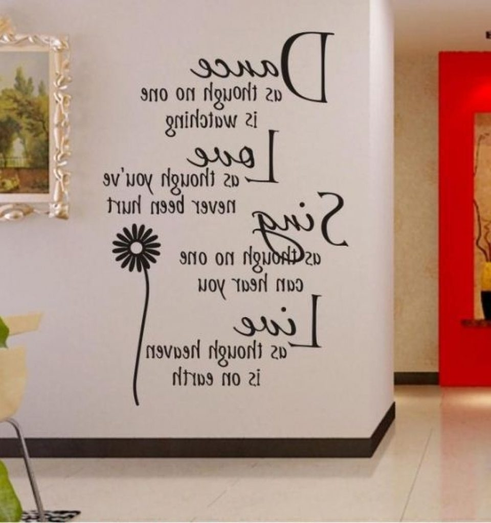 Most Current Word Art For Walls Regarding Word Wall Decorations Wall Art Designs Top Word Art For Walls Word (View 3 of 15)
