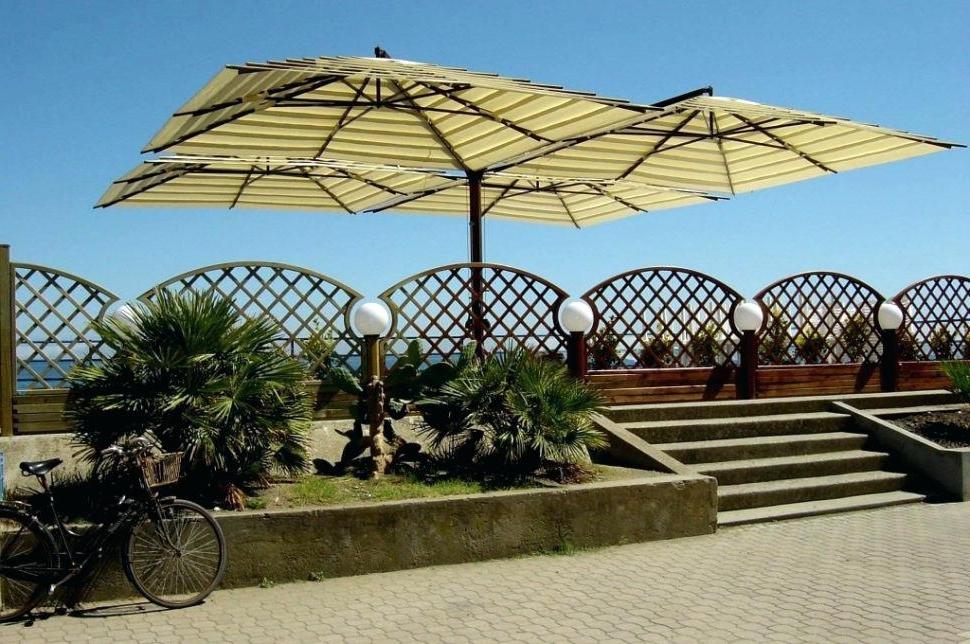 Featured Photo of Commercial Patio Umbrellas Sunbrella