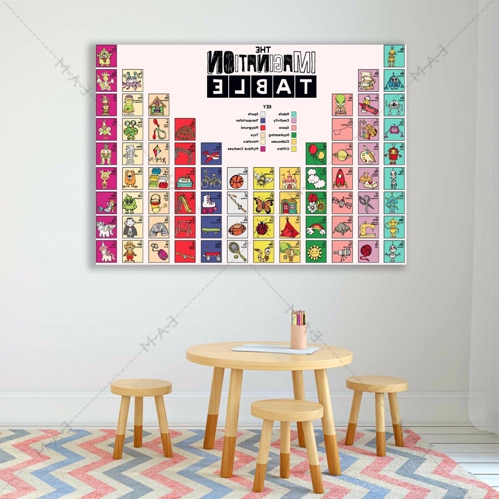 Most Recent Periodic Table Wall Art Regarding Kitchen Periodic Table Canvas Art Print Painting Poster Wall (View 6 of 15)