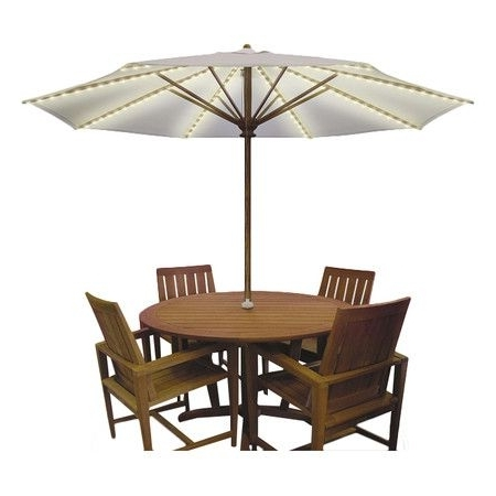 Most Recent Wayfair Patio Umbrellas With Regard To Found It At Wayfair – Brella Lights Patio Umbrella Lighting System (View 5 of 15)