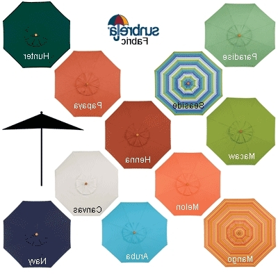 Most Up To Date Sunbrella Patio Umbrellas With Regard To The Patio Umbrella Buyers Guide With All The Answers (View 4 of 15)