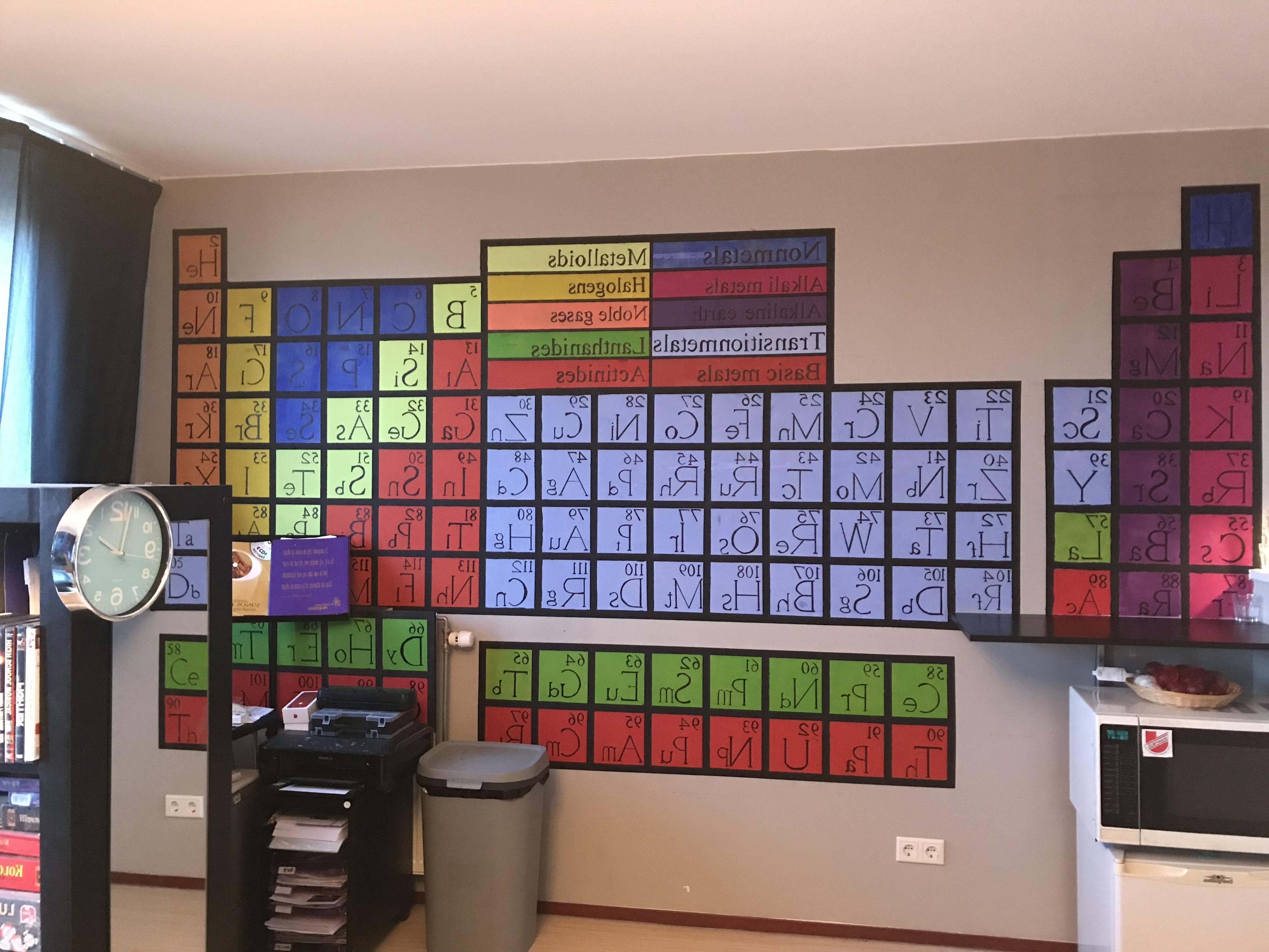 Newest Periodic Table Wall Art Intended For Handmade Periodic Table Wall Art : Chemistry (View 5 of 15)