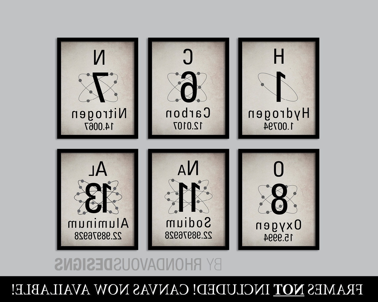 Periodic Table Of Elements Print Set. Science Art (View 14 of 15)