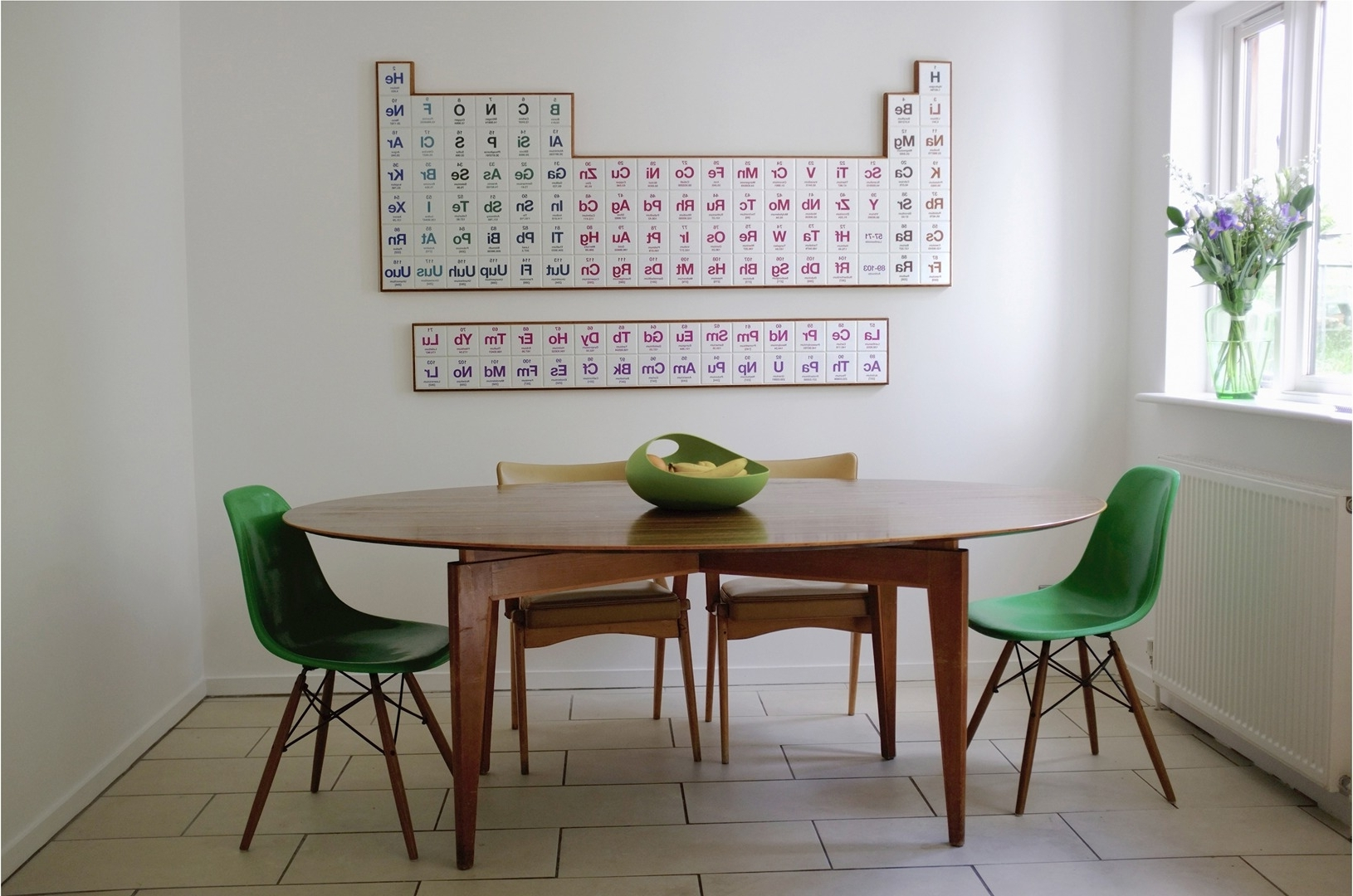 Periodic Table Wall Art Throughout Popular Periodic Table (View 2 of 15)