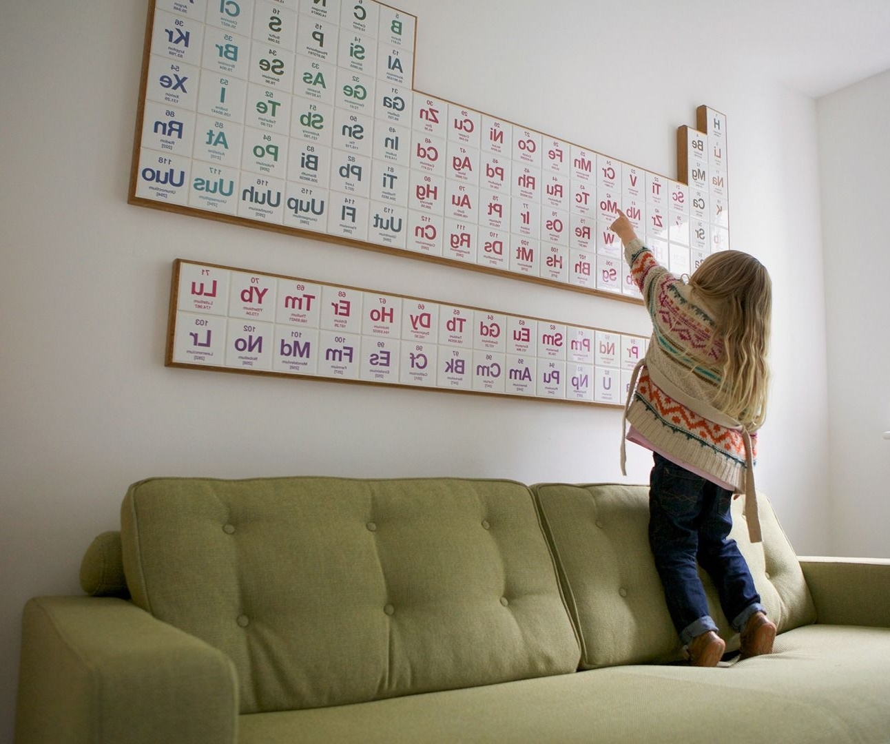 Periodic Table Wall Art with Popular Periodic Table Wall Art- Oh My! I'm Getting Carried Away, But How