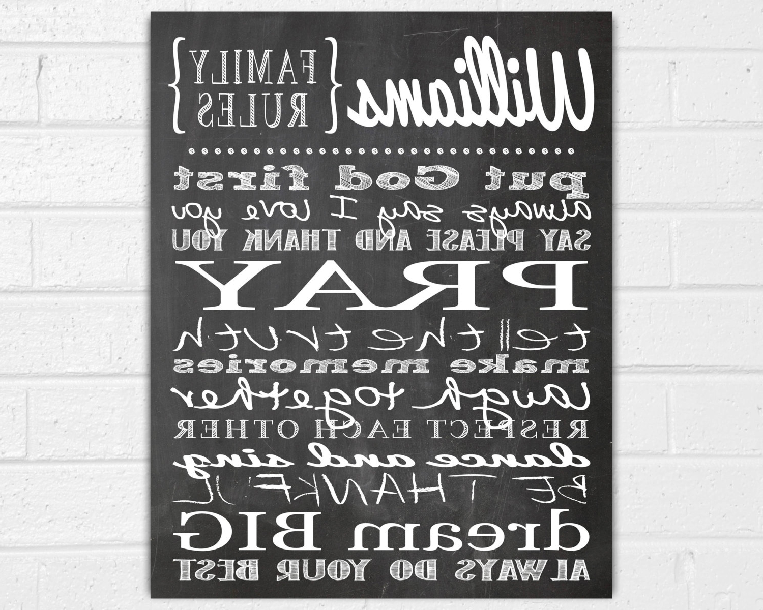 Personalized Wall Art With Widely Used Personalized Wall Art – Amthuchanoi (View 14 of 15)