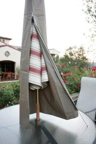Featured Photo of Patio Umbrella Covers