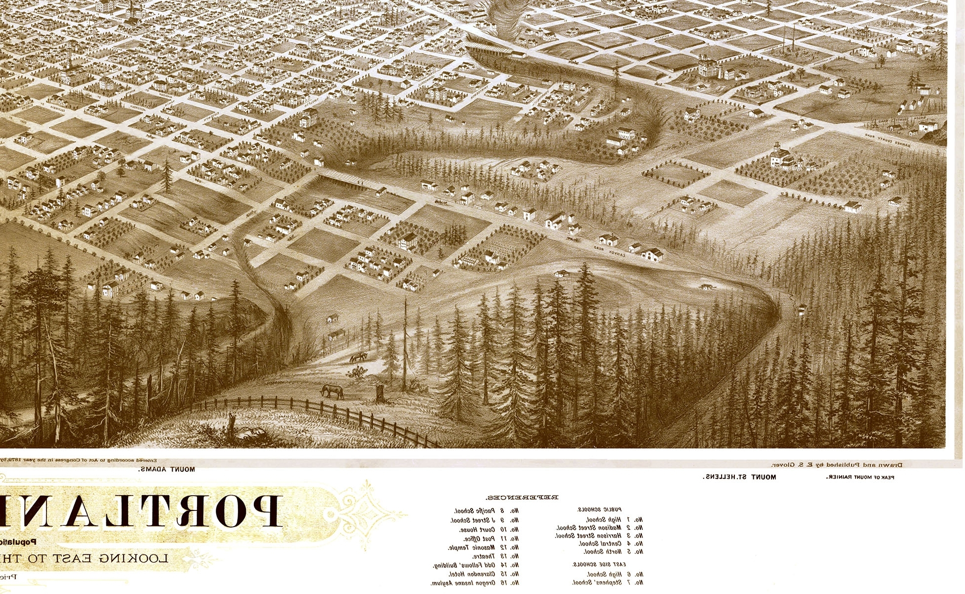 Portland, Oregon In 1879 – Bird's Eye View Map, Aerial Map, Panorama Inside Most Popular Portland Map Wall Art (View 13 of 15)