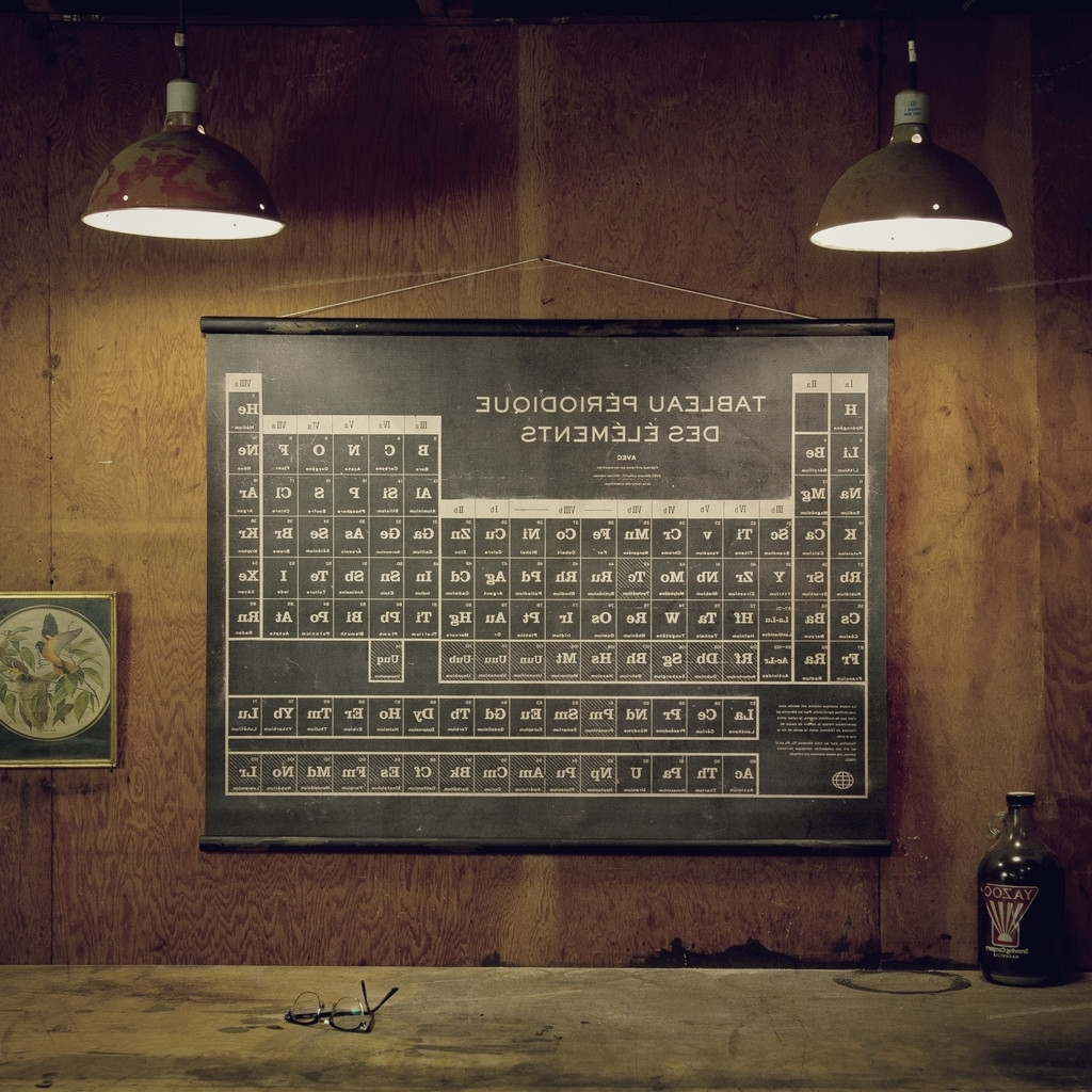 Recent Science Visualized • Vintage Periodic Table Wall Chart Source: Fine For Periodic Table Wall Art (View 10 of 15)