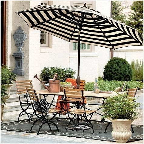 Small Patio Umbrellas Inside Favorite Small Outdoor Patio Umbrellas Best Choices » Erm Csd (View 11 of 15)