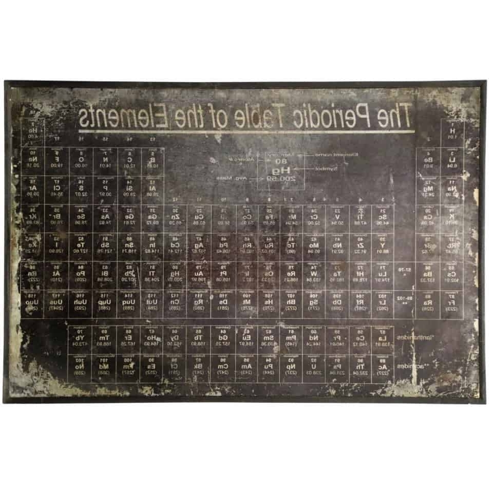 Well Liked Style Craft Periodic Table Wall Art (View 12 of 15)