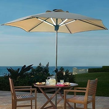 Widely Used Solar Powered Patio Umbrellas In Solar Lights For Patio Umbrellas (View 3 of 15)