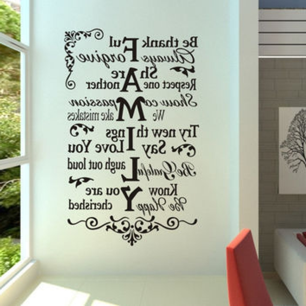 Word Wall Art inside 2017 Word Wall Decorations Nice Word Wall Art - Home Design And Wall