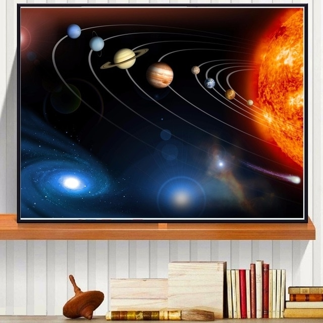 2017 Cosmic 3D Solar System Planets Astronomy Art Painting Print Canvas With 3D Solar System Wall Art Decor (View 1 of 15)