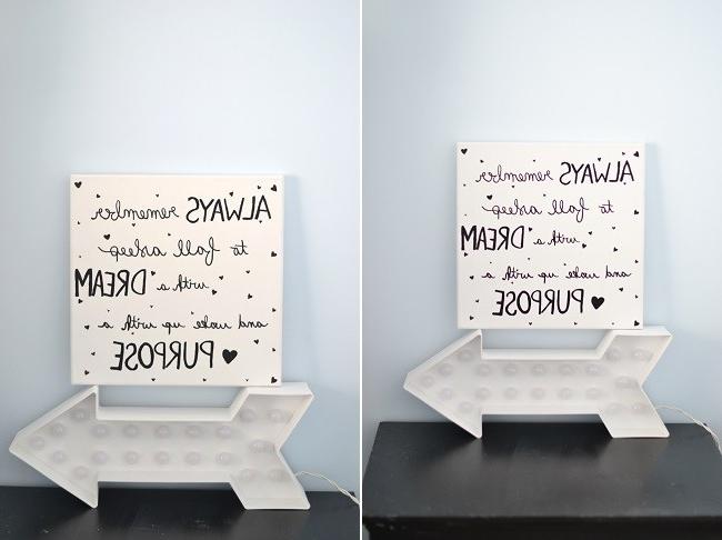 Diy Canvas Wall Art Quotes Regarding Popular 1000W Within Canvas Wall Art Quotes Diy – Jumpstartcoffee (View 6 of 15)