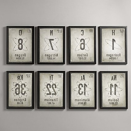 Elements Wall Art For Trendy Periodic Table Printables, Inspiredrestoration Hardware's Wall (Gallery 2 of 15)