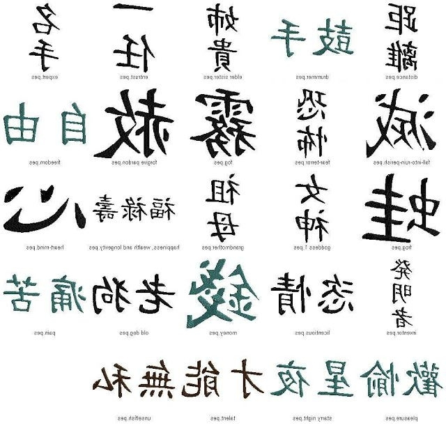 Japanese Kanji Tattoos Symbols On Showing Gallery Of Chinese Symbol Pertaining To Best And Newest Chinese Symbol For Inner Strength Wall Art (Gallery 14 of 15)