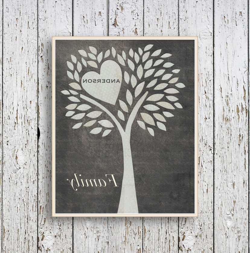 Newest Personalized Wall Art With Names Throughout Family Tree Personalized With Name Wall Art Decor Poster (View 10 of 15)