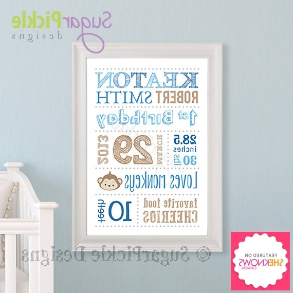 Featured Photo of Personalized Nursery Wall Art