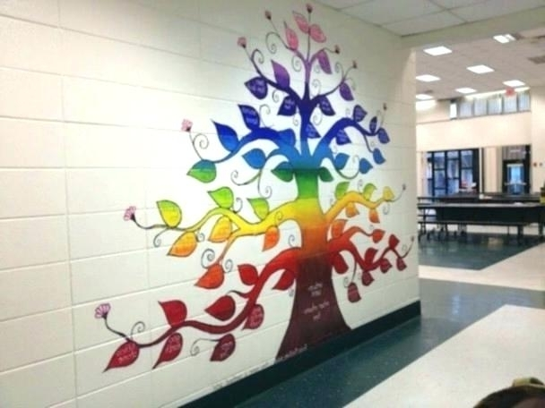 Preschool Wall Art Inside 2018 Wall Ideas For School Related Post Preschool Wall Art Ideas – Edin (View 10 of 15)