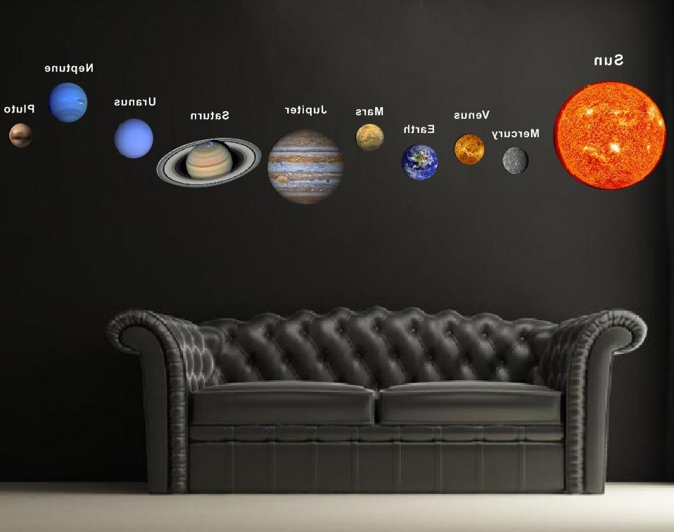 Solar System Wall Art Throughout Trendy Amazon: Pop Decors Fabric Wall Sticker, Solar Planets: Baby (View 2 of 15)