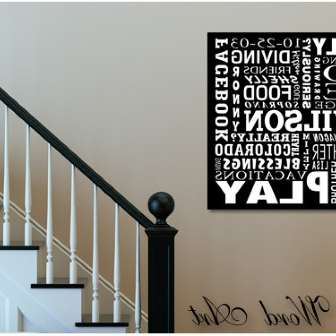 Well Known 6 Custom Word Canvas Wall Art, Wall Art Designs: Custom Wall Art For Custom Canvas Art With Words (View 14 of 15)