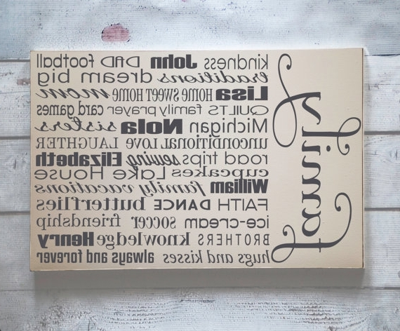 Well Known Personalized Wall Art With Names With Regard To Personalized Wall Art With Names Home Decor Custom Family Subway (View 2 of 15)
