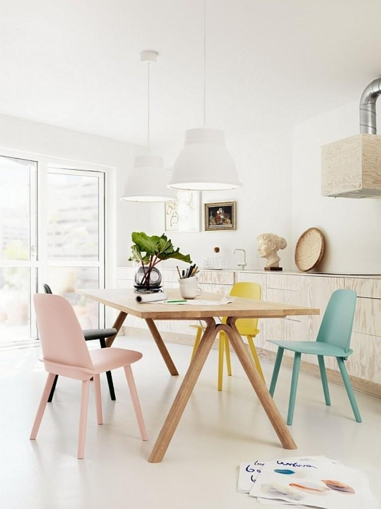 20 Astonishing Scandinavian Dining Room Ideas – Rilane With Regard To Well Known Scandinavian Dining Tables And Chairs (View 5 of 25)