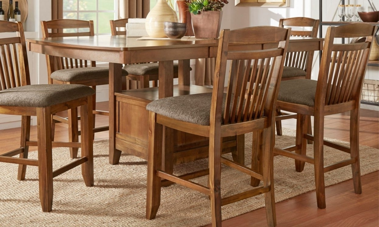 How To Refinish Dining Room Chairs – Overstock With Trendy Dining Room Chairs (Gallery 10 of 25)