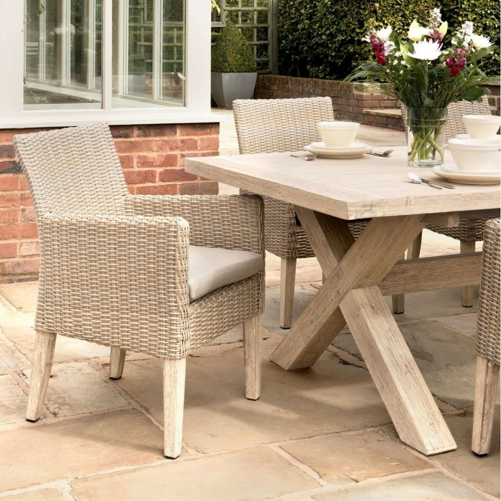 Kettler Cora 240Cm X 100Cm Rectangular Acacia Wooden Dining Table intended for Well-known Cora Dining Tables