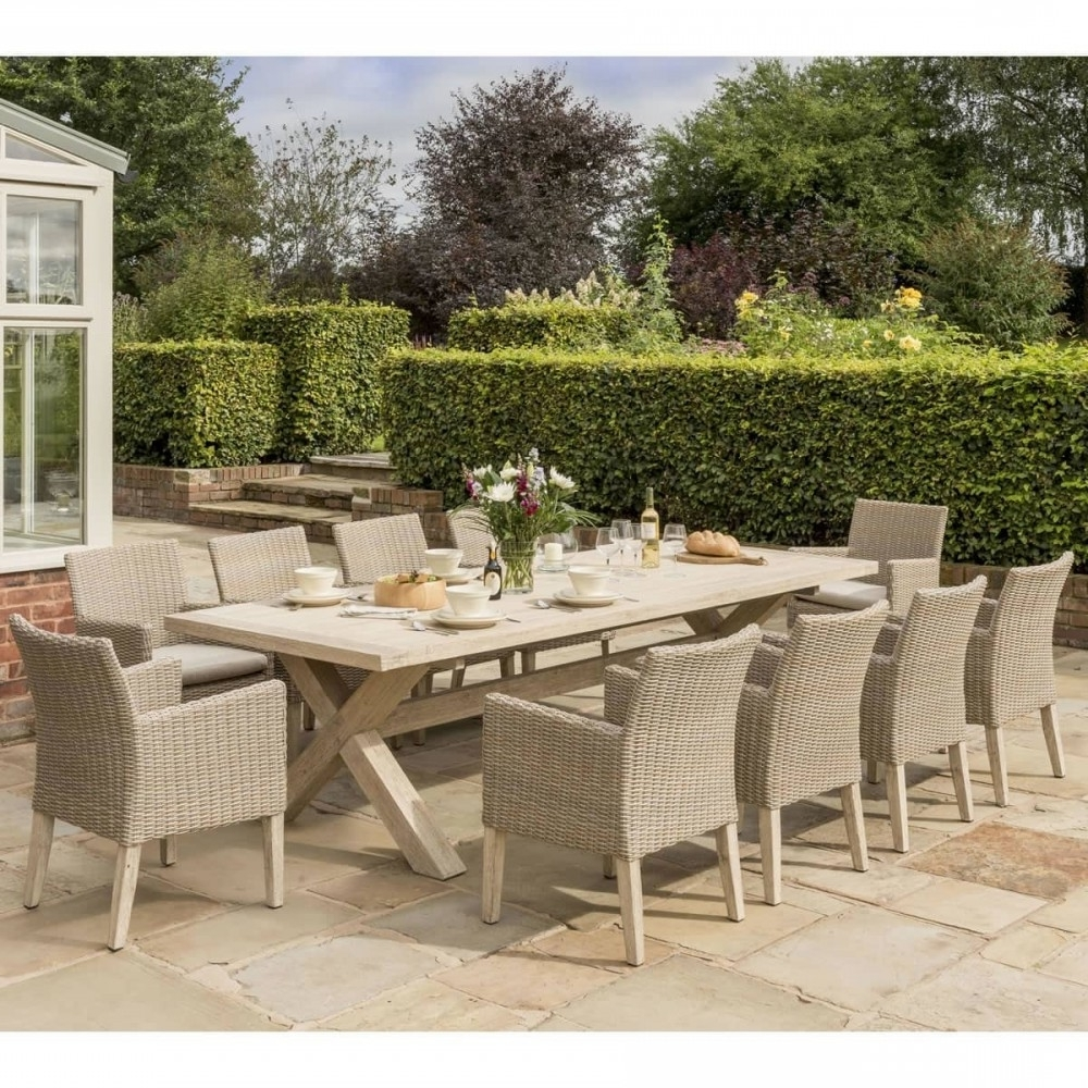 Most Recently Released Kettler Cora 10 Seat Rectangular Square Chair Garden Dining Set With Cora Dining Tables (View 19 of 25)