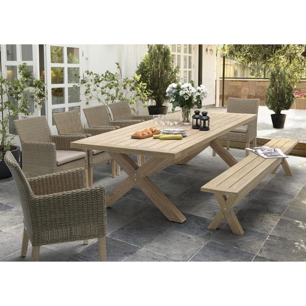 Popular Cora Dining Tables Throughout Kettler Cora 8 Seat Rectangular Bench Dining Set (View 10 of 25)
