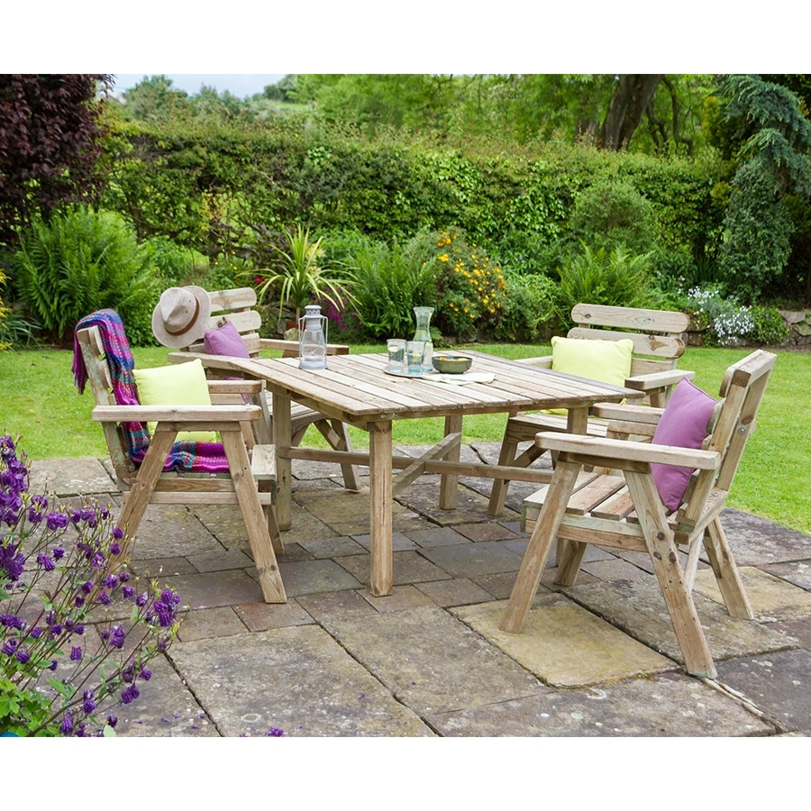 Robert Dyas For Garden Dining Tables (View 2 of 25)