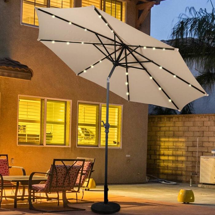 Featured Photo of Fairford Market Umbrellas