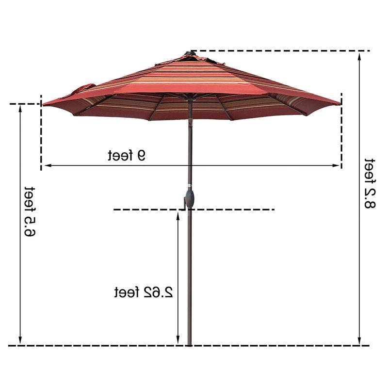 Current Folkeste 9' Market Umbrella Within Folkeste Market Umbrellas (View 3 of 25)