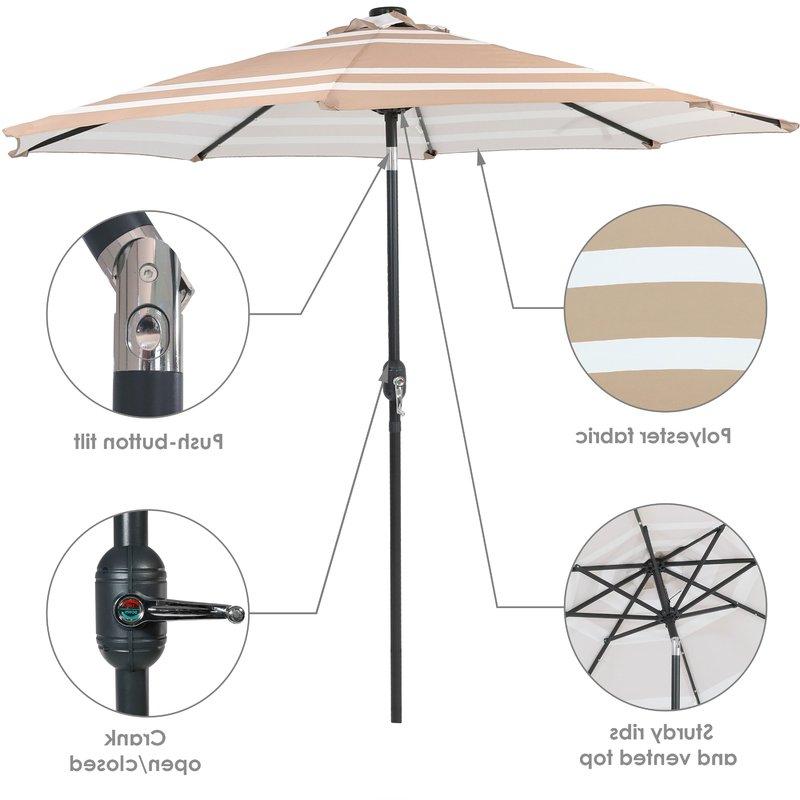 Docia 9' Market Umbrella in Most Recent Docia Market Umbrellas