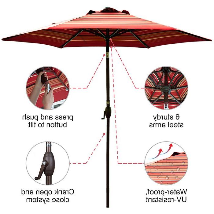 Fleetwood Market Umbrellas Pertaining To Newest Fleetwood 9' Market Umbrella (View 16 of 25)