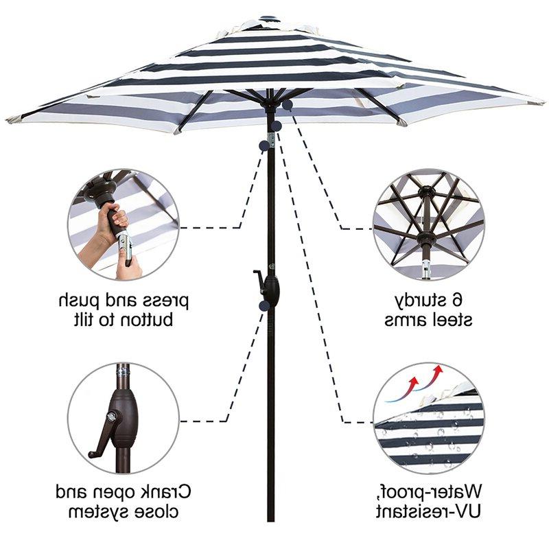 Gainsborough Market Umbrellas Pertaining To Famous Gainsborough 9' Market Umbrella (View 9 of 25)
