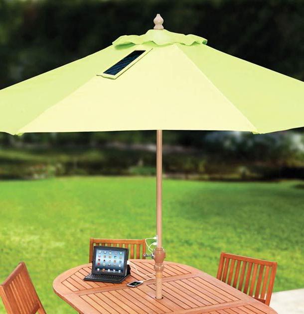Ibrahim regarding Well-known Voss Cantilever Sunbrella Umbrellas