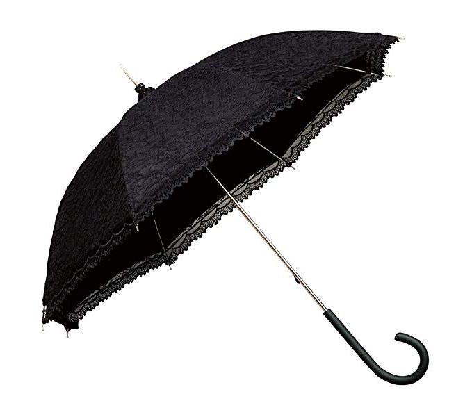 Most Current Black Lace Gothic Wedding Races Parasol Umbrella Pertaining To Folkeste Market Umbrellas (View 24 of 25)