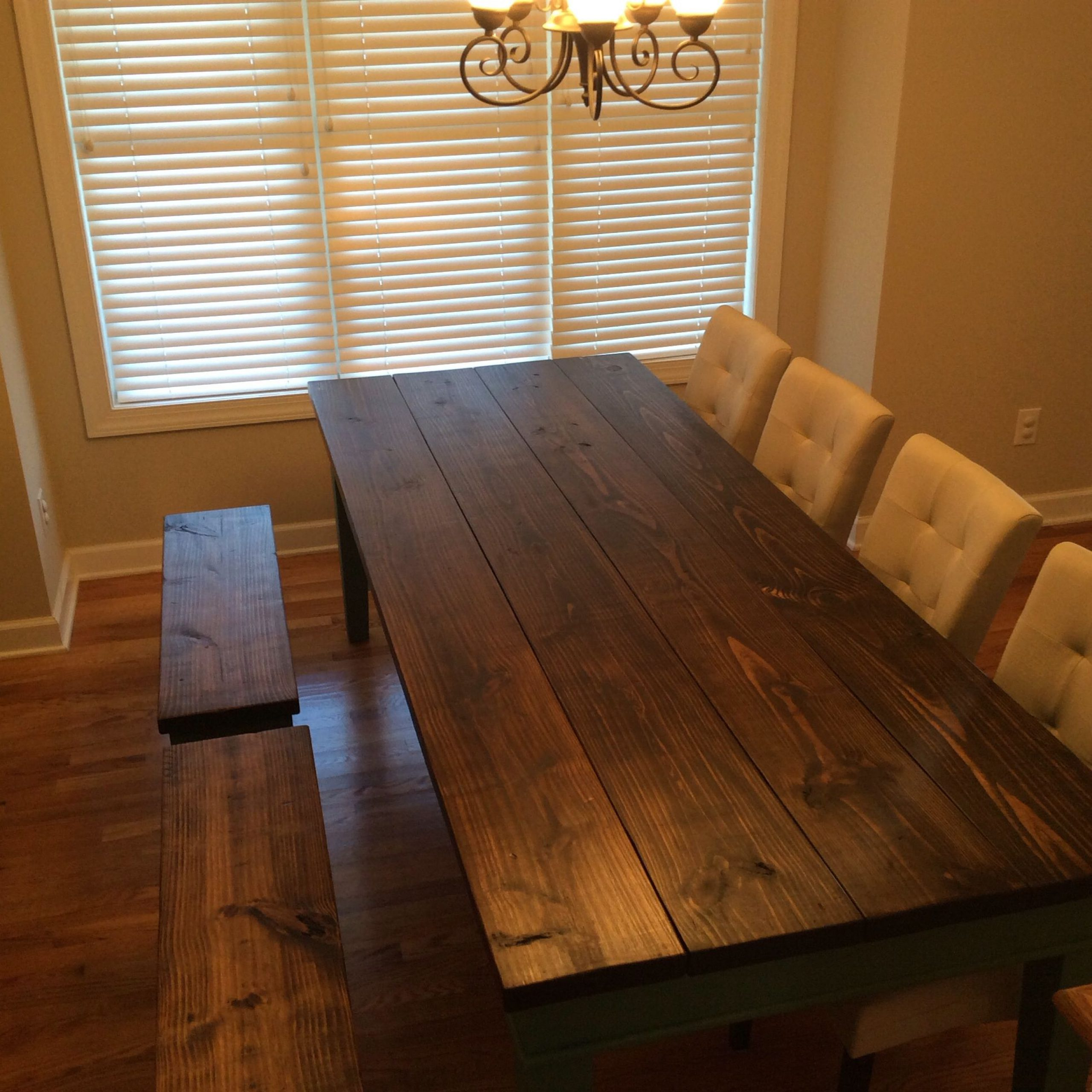 Well Known Finished Farm Table (View 7 of 25)