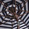 Hookton Crank Market Umbrellas (Photo 5 of 25)